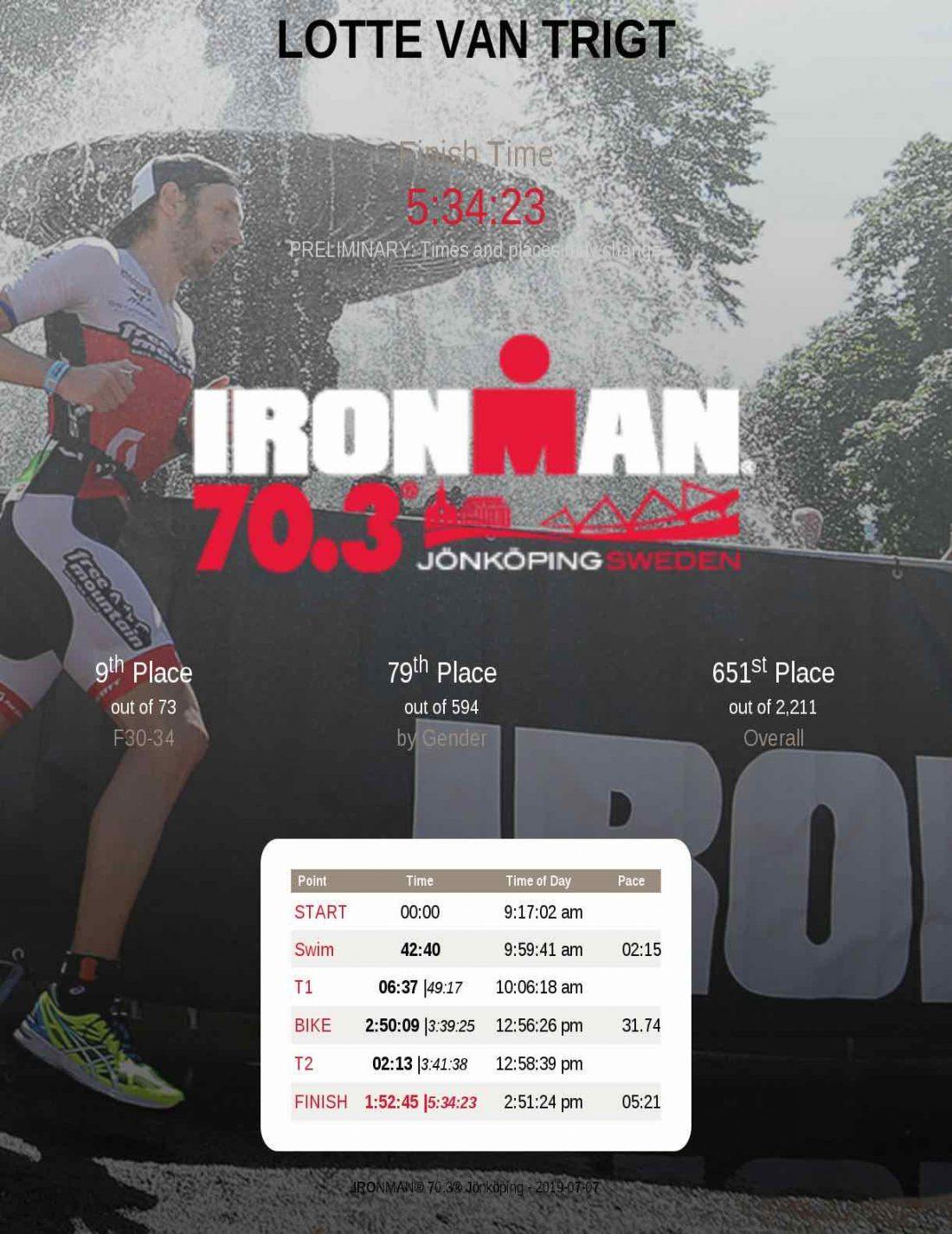Halve-Ironman-did-it!Done-it!